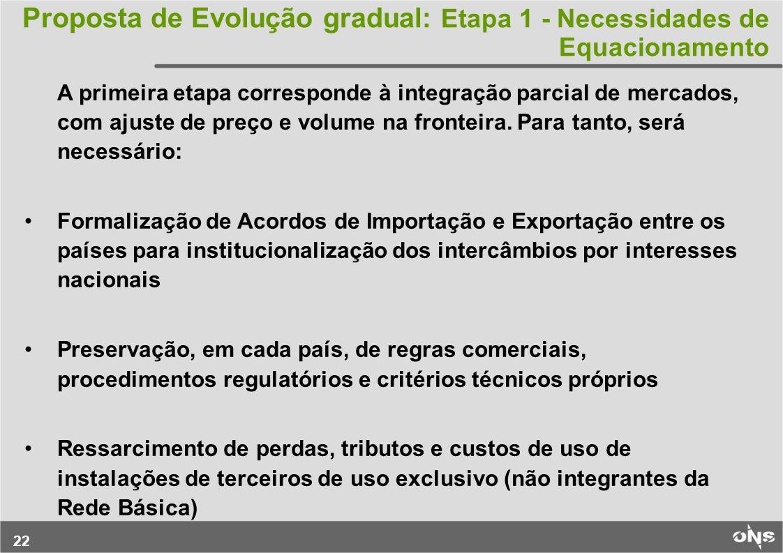 Proposta de Evolução gradual: Etapa 1 - Necessidades de Equacionamento