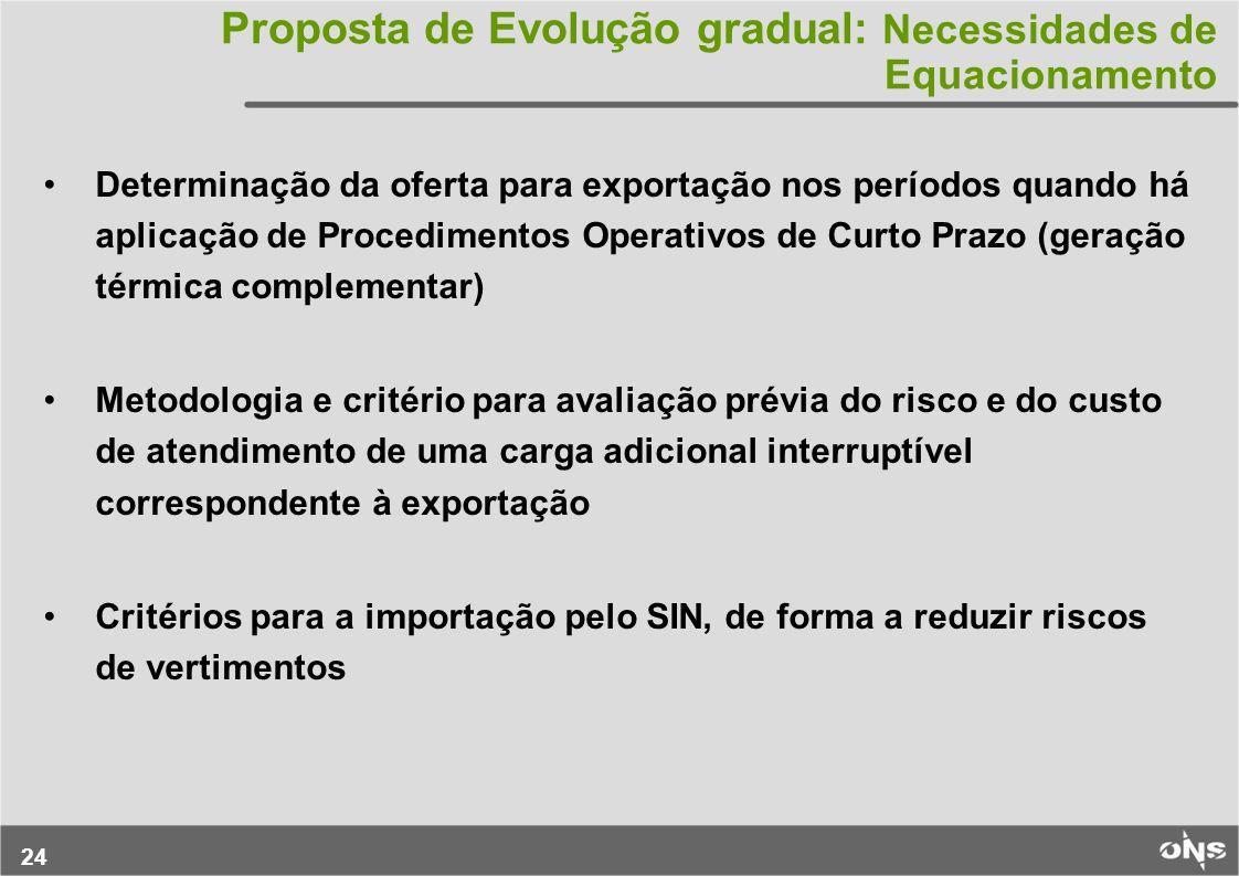 Proposta de Evolução gradual: Necessidades de Equacionamento