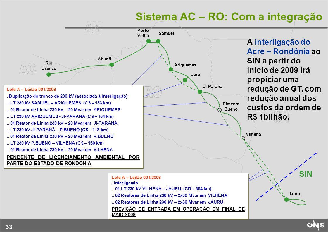 AM AC RO MT Sistema AC – RO: Com a integração