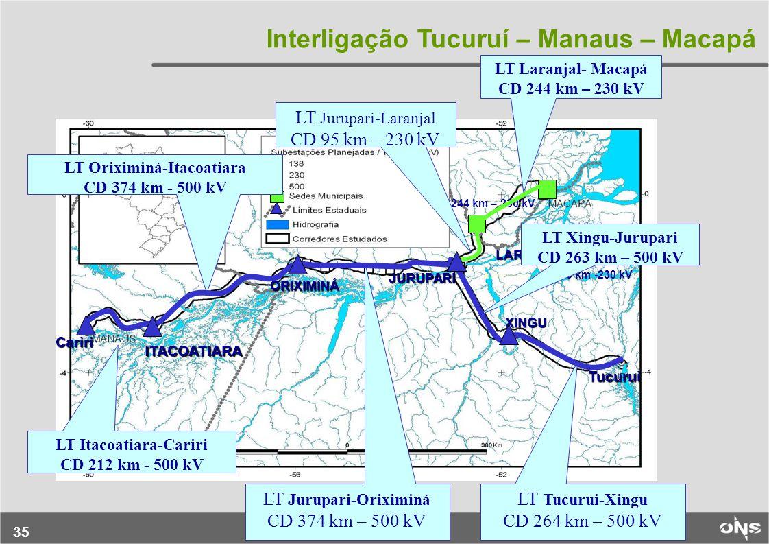 LT Oriximiná-Itacoatiara LT Itacoatiara-Cariri