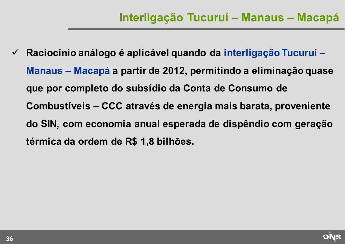 Interligação Tucuruí – Manaus – Macapá