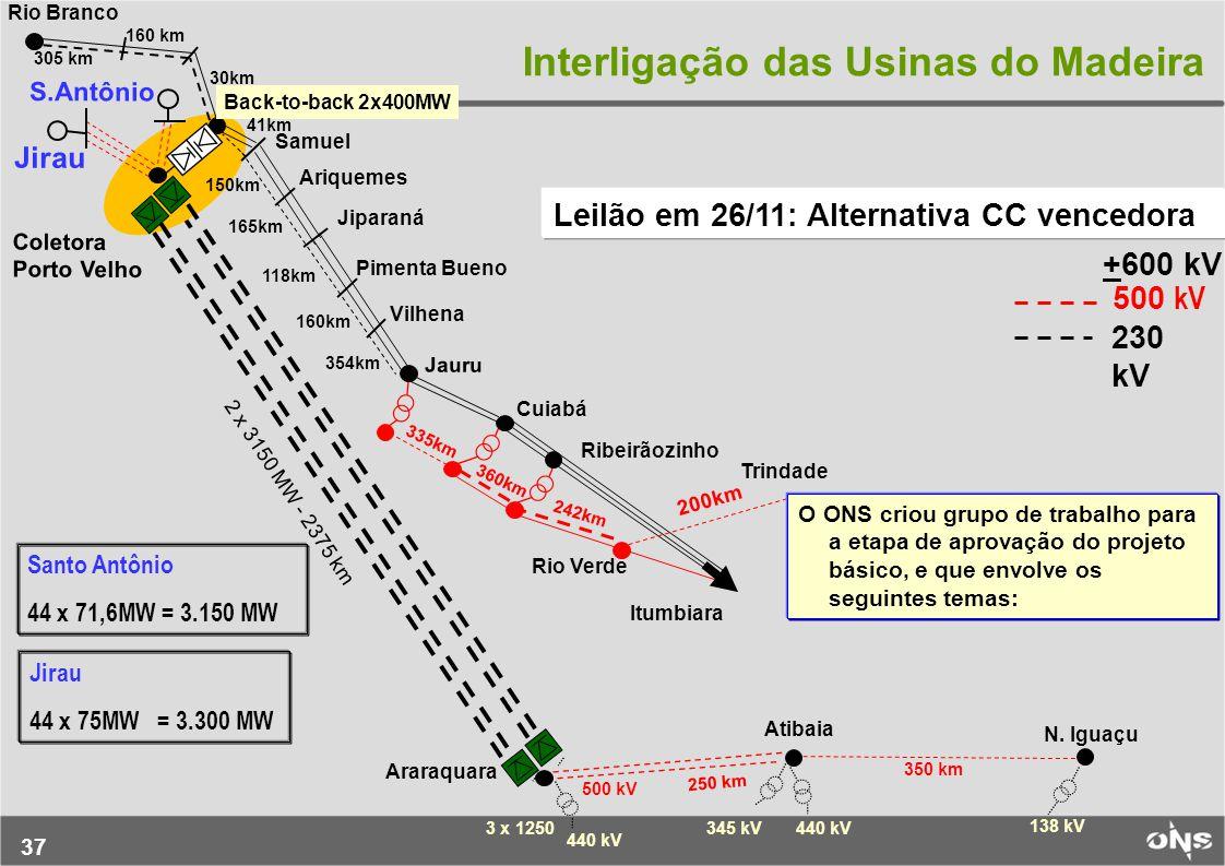 Interligação das Usinas do Madeira