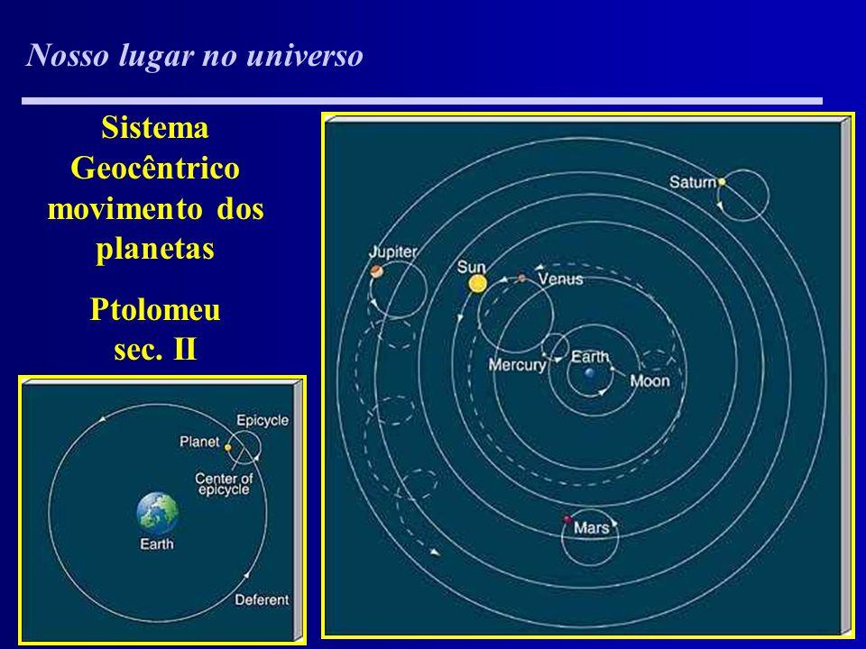 Nosso lugar no universo Sistema Geocêntrico movimento dos planetas
