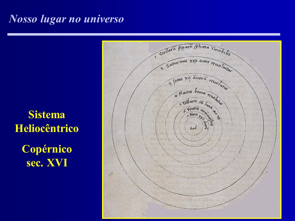 Nosso lugar no universo Sistema Heliocêntrico