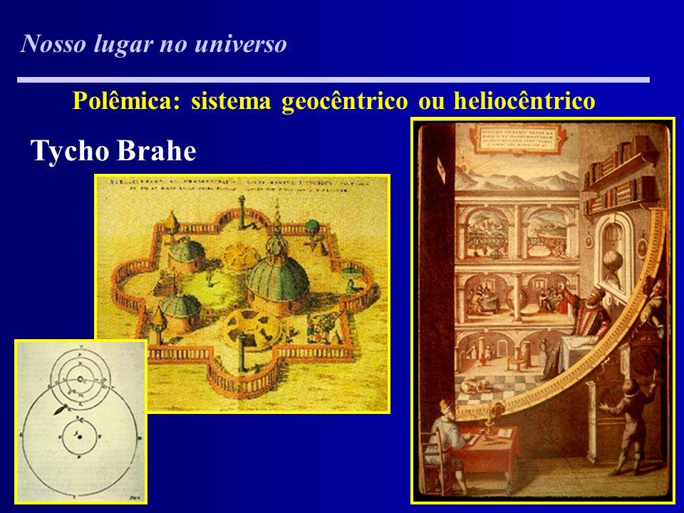 Nosso lugar no universo Polêmica: sistema geocêntrico ou heliocêntrico