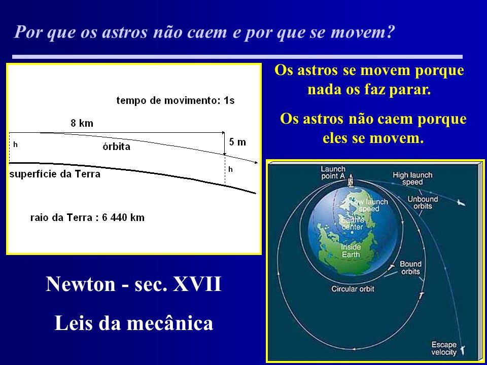 Newton - sec. XVII Leis da mecânica