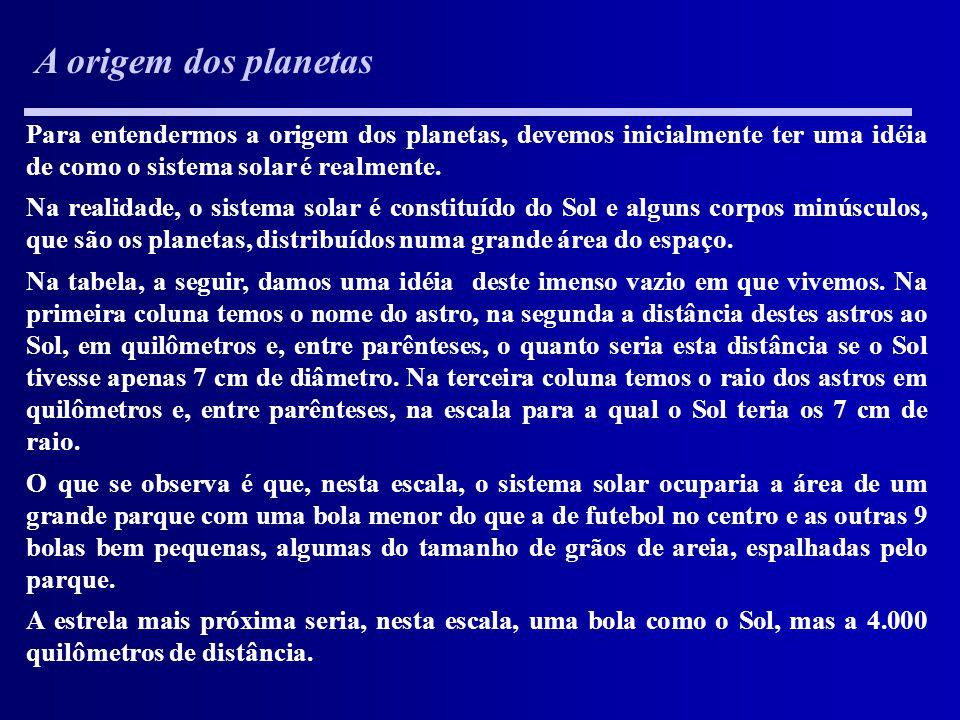 A origem dos planetas Para entendermos a origem dos planetas, devemos inicialmente ter uma idéia de como o sistema solar é realmente.