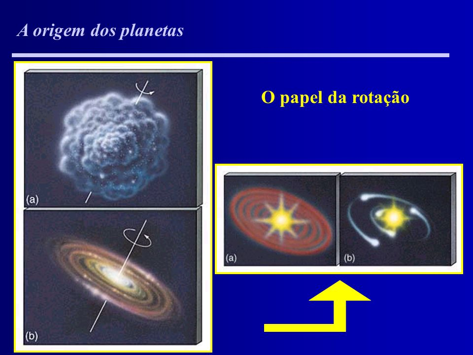 A origem dos planetas O papel da rotação