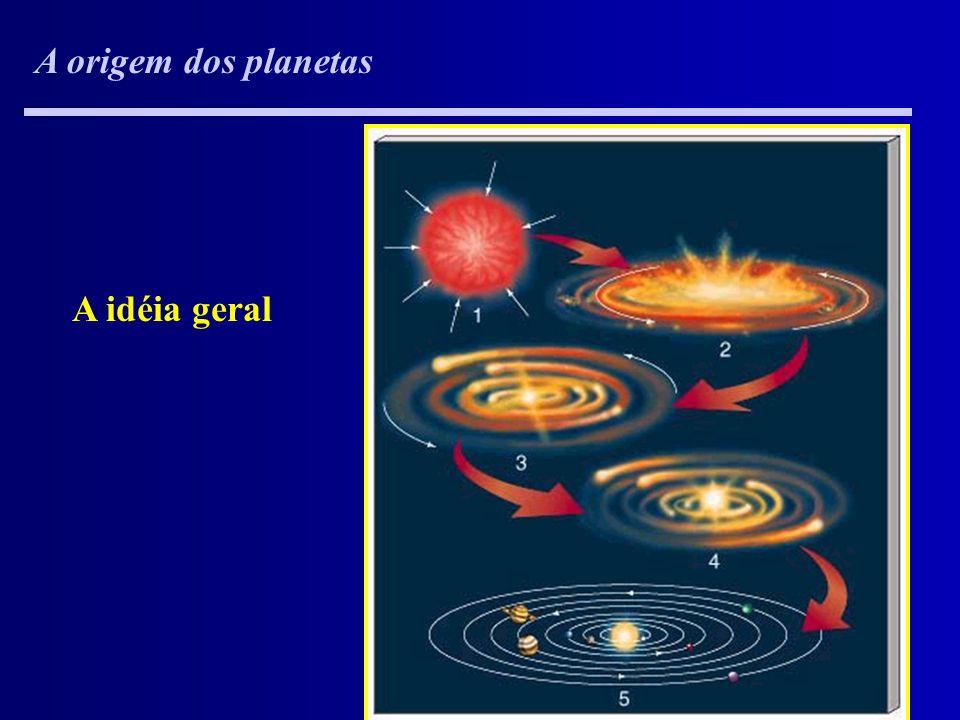 A origem dos planetas A idéia geral