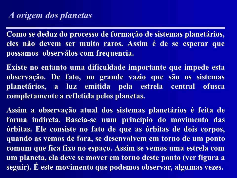 A origem dos planetas