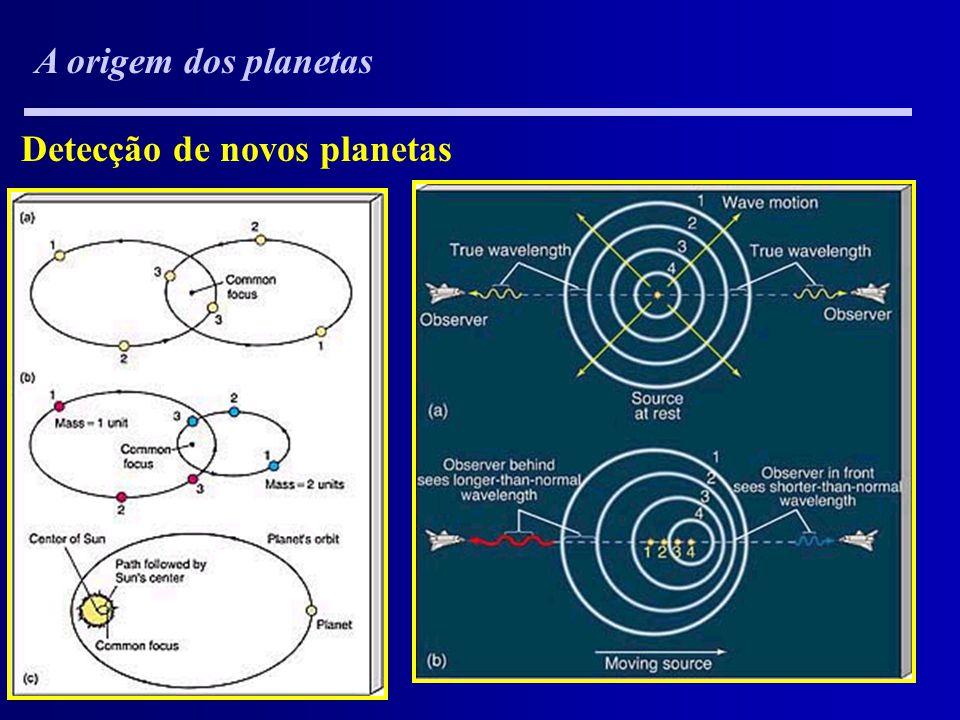 Detecção de novos planetas