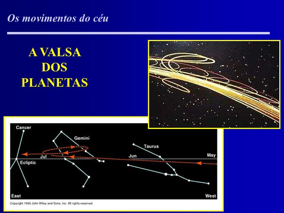 Os movimentos do céu A VALSA DOS PLANETAS