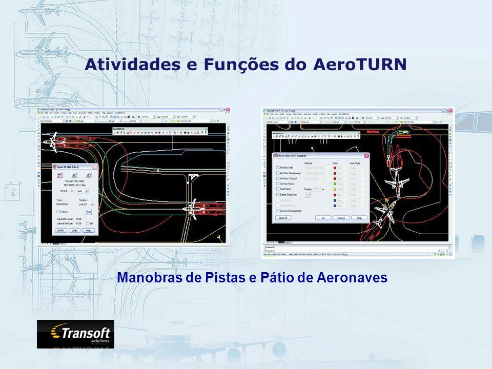 Atividades e Funções do AeroTURN