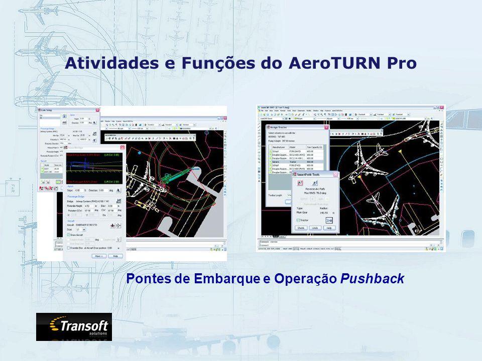 Atividades e Funções do AeroTURN Pro