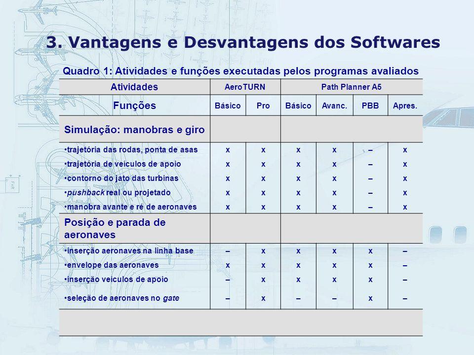3. Vantagens e Desvantagens dos Softwares