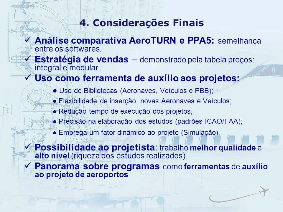 Análise comparativa AeroTURN e PPA5: semelhança entre os softwares.