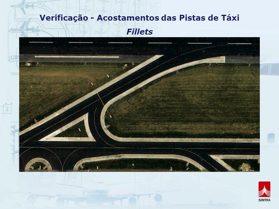 Verificação - Acostamentos das Pistas de Táxi