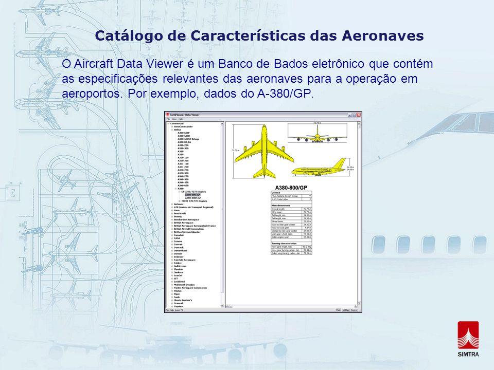 Catálogo de Características das Aeronaves