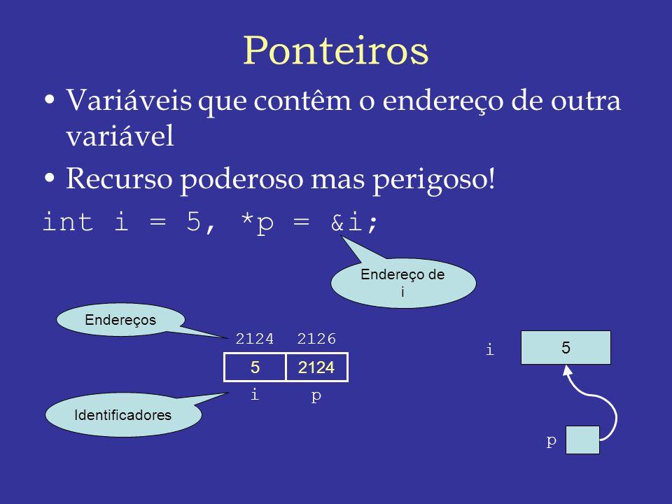 Ponteiros Variáveis que contêm o endereço de outra variável