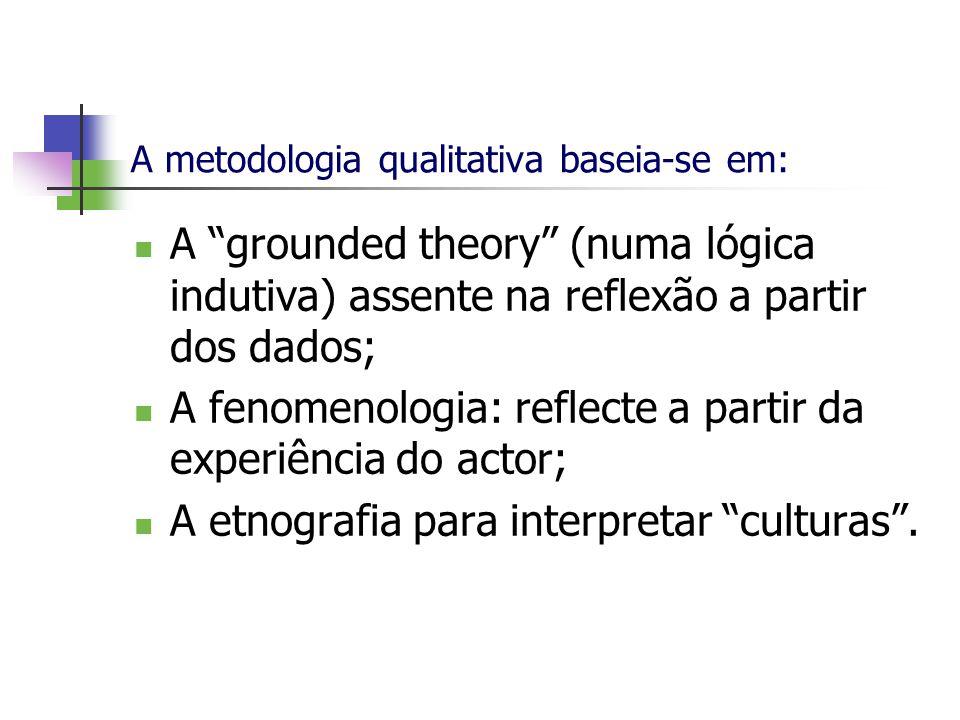 A metodologia qualitativa baseia-se em: