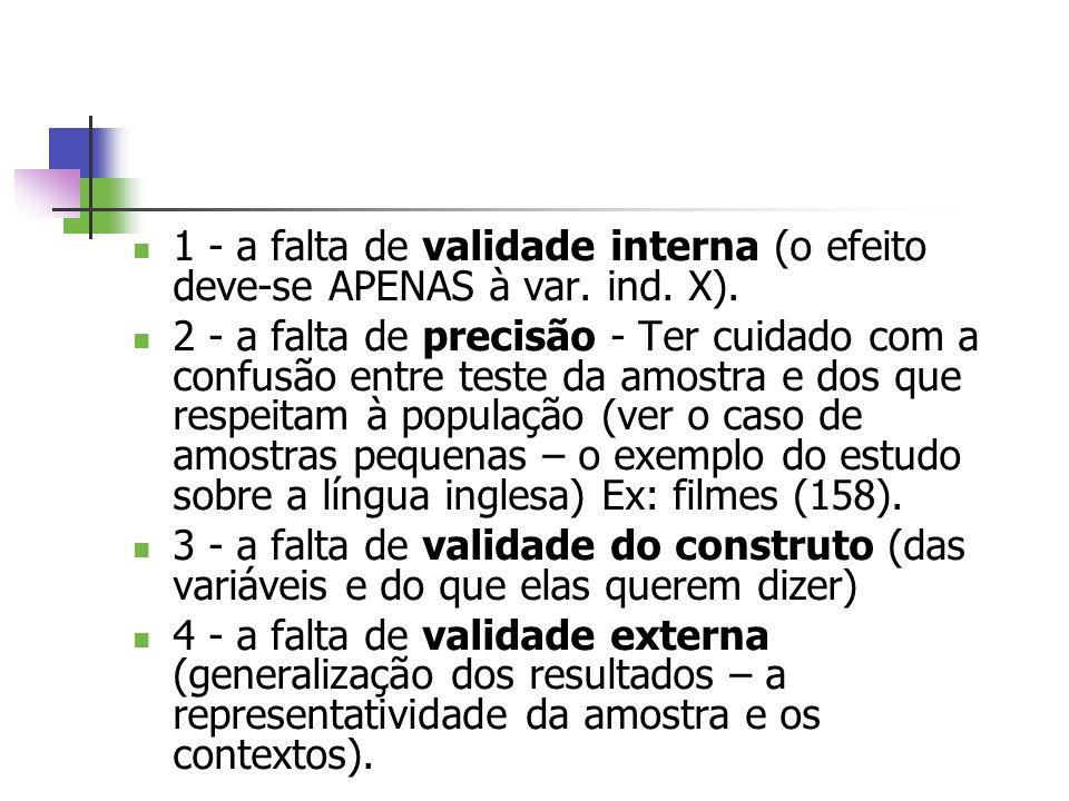1 - a falta de validade interna (o efeito deve-se APENAS à var. ind. X).