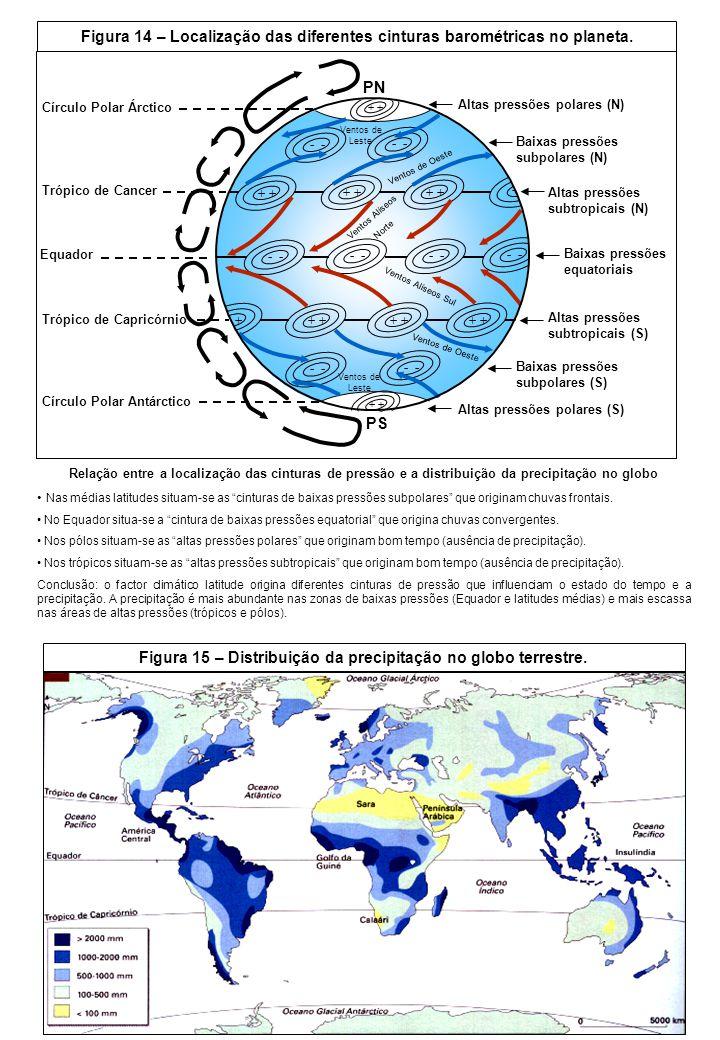Figura 15 – Distribuição da precipitação no globo terrestre.