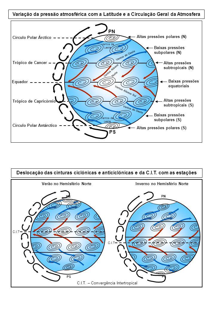Variação da pressão atmosférica com a Latitude e a Circulação Geral da Atmosfera