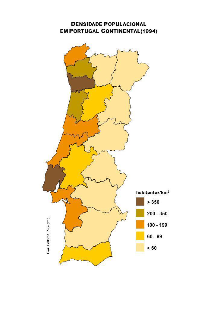 DENSIDADE POPULACIONAL EM PORTUGAL CONTINENTAL(1994)