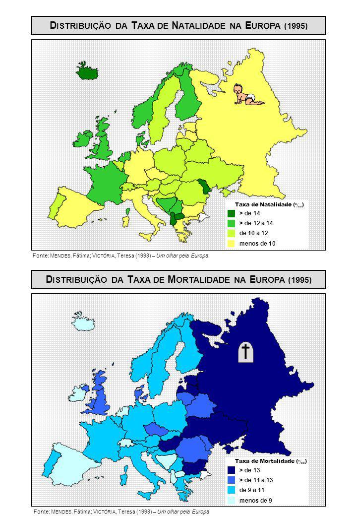 DISTRIBUIÇÃO DA TAXA DE NATALIDADE NA EUROPA (1995)