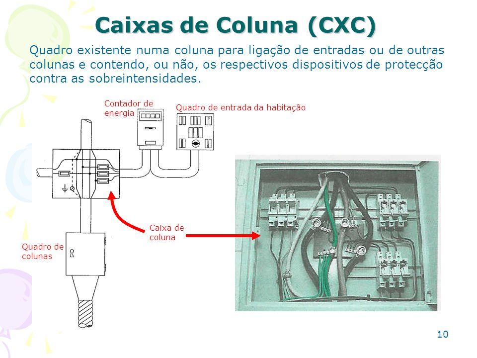 Caixas de Coluna (CXC)