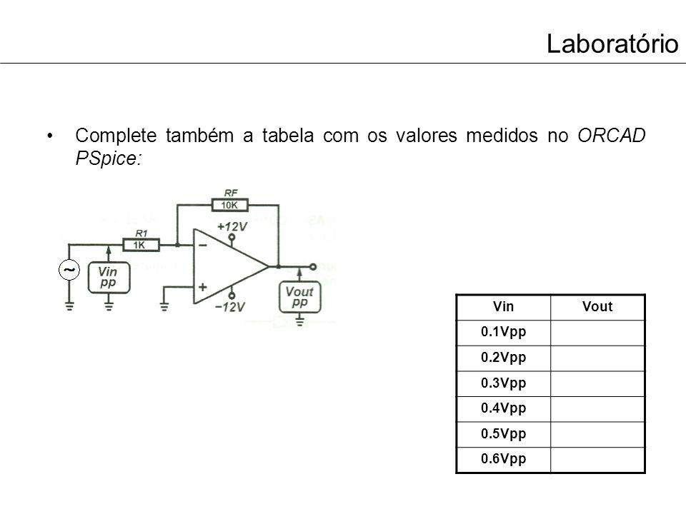 Laboratório Complete também a tabela com os valores medidos no ORCAD PSpice: Vin. Vout. 0.1Vpp. 0.2Vpp.