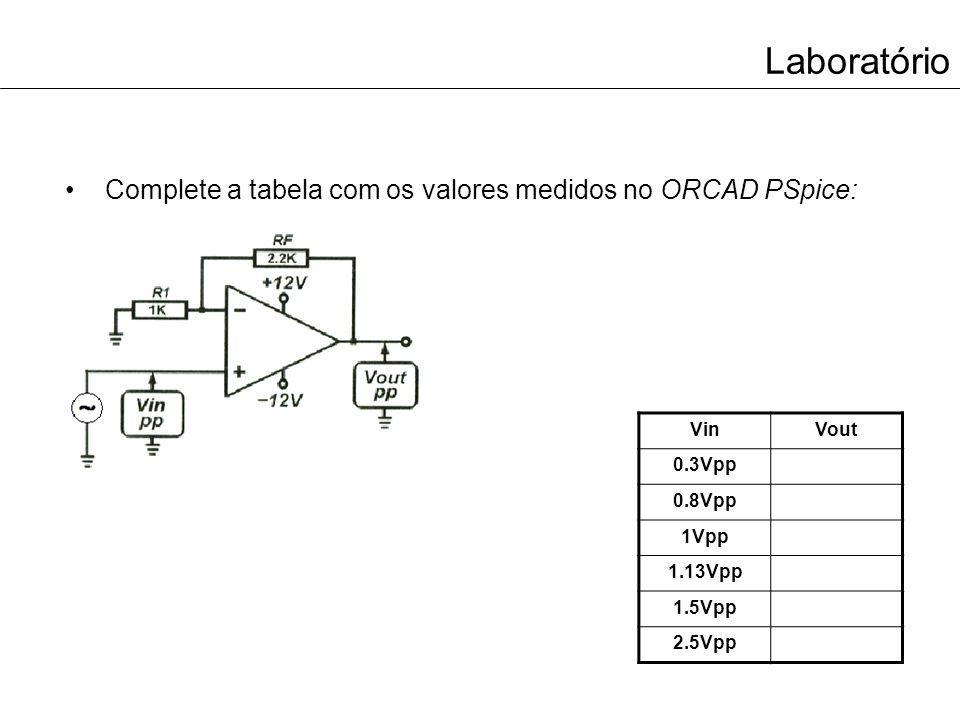 Laboratório Complete a tabela com os valores medidos no ORCAD PSpice: