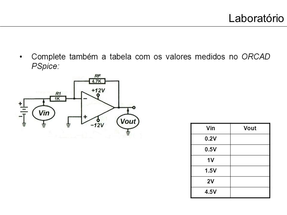 Laboratório Complete também a tabela com os valores medidos no ORCAD PSpice: Vin. Vout. 0.2V. 0.5V.