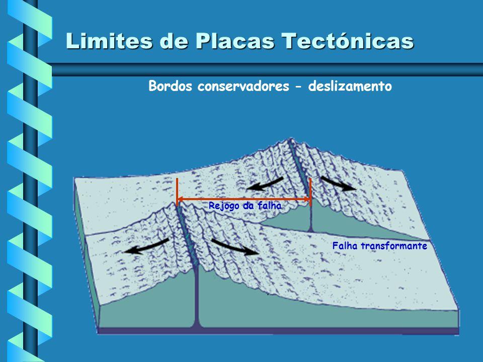 Limites de Placas Tectónicas