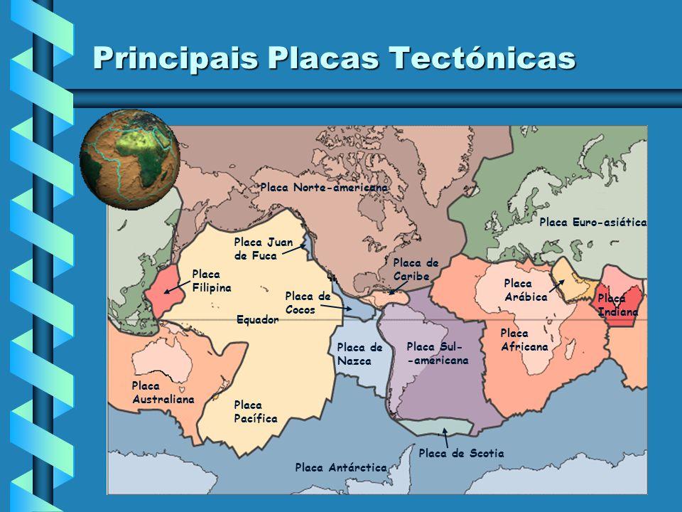 Principais Placas Tectónicas