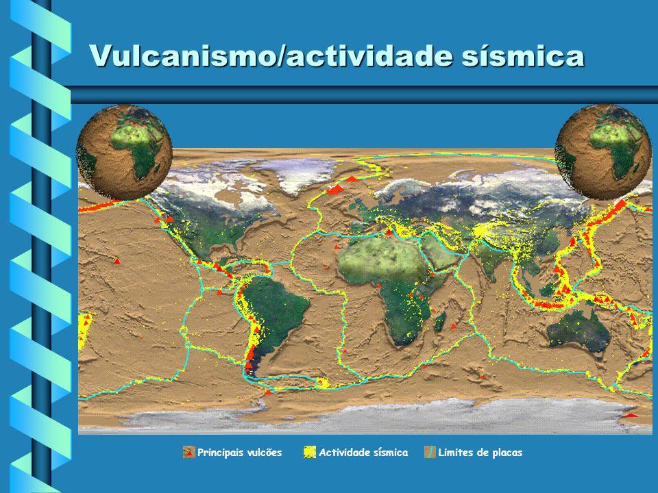 Vulcanismo/actividade sísmica