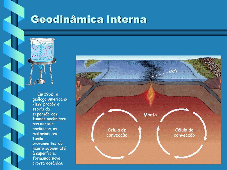 Geodinâmica Interna Rift Manto Célula de convecção