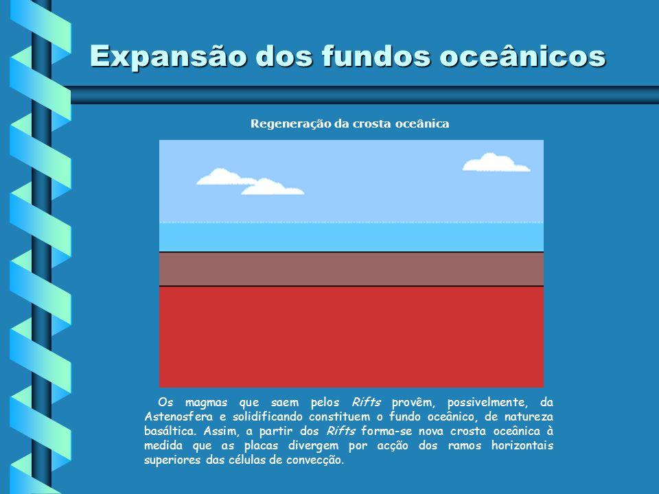 Expansão dos fundos oceânicos