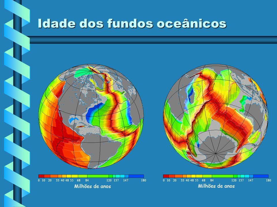 Idade dos fundos oceânicos