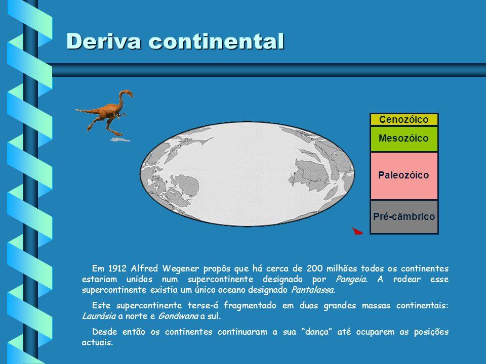 Deriva continental Cenozóico Mesozóico Paleozóico Pré-câmbrico