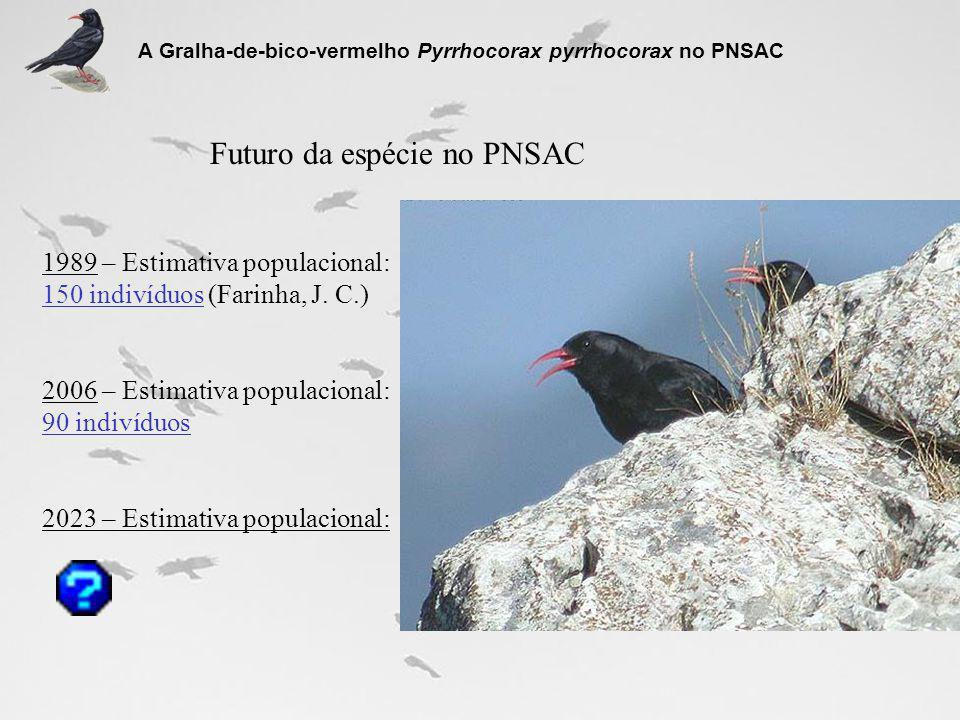 Futuro da espécie no PNSAC