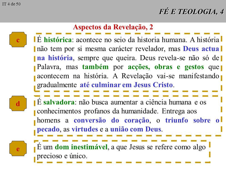 Aspectos da Revelação, 2 c d e