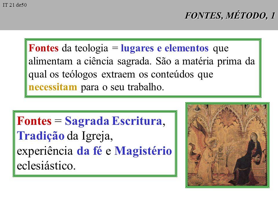 Fontes = Sagrada Escritura,