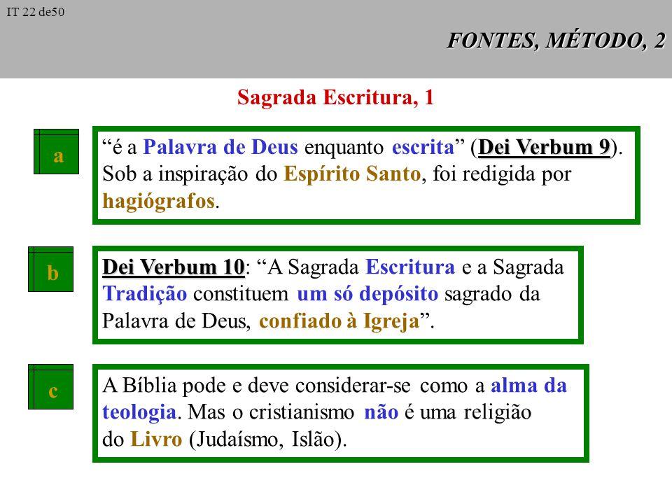 é a Palavra de Deus enquanto escrita (Dei Verbum 9).