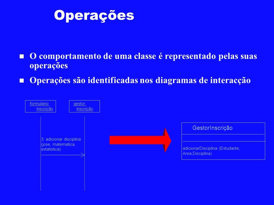 Operações O comportamento de uma classe é representado pelas suas operações. Operações são identificadas nos diagramas de interacção.