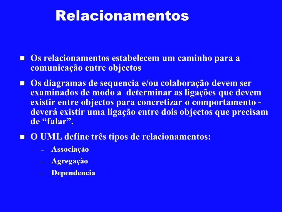 Relacionamentos Os relacionamentos estabelecem um caminho para a comunicação entre objectos.