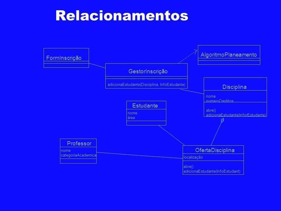 Relacionamentos AlgoritmoPlaneamento FormInscrição GestorInscrição