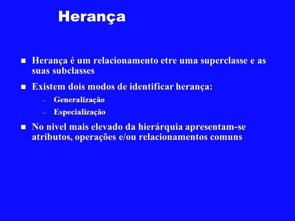 Herança Herança é um relacionamento etre uma superclasse e as suas subclasses. Existem dois modos de identificar herança: