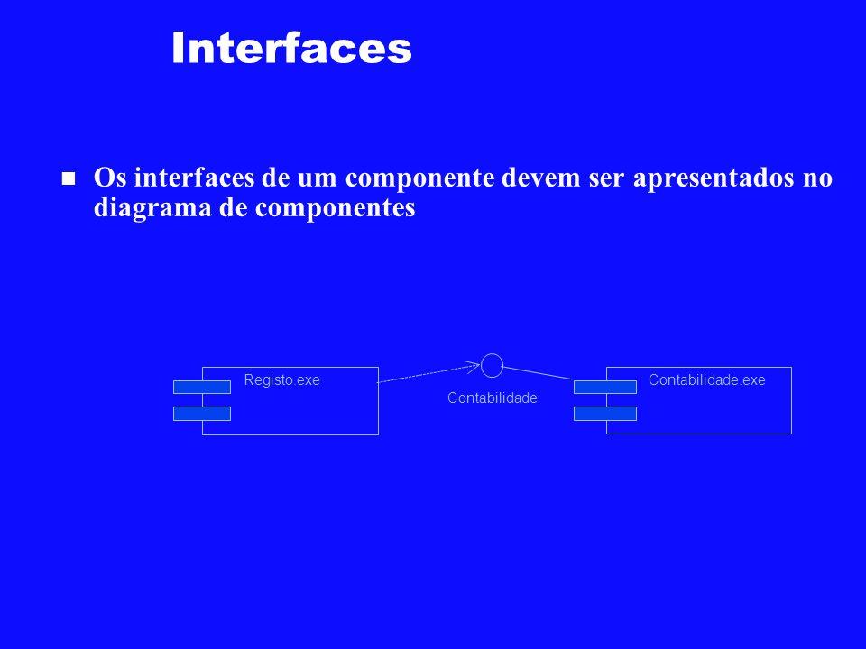 Interfaces Os interfaces de um componente devem ser apresentados no diagrama de componentes. Registo.exe.