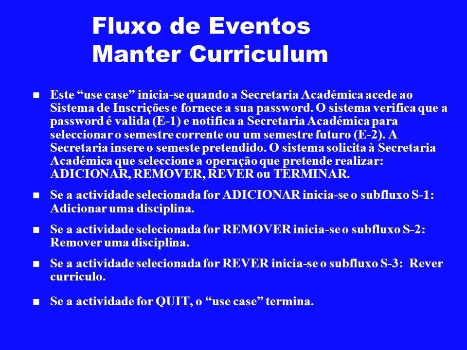 Fluxo de Eventos Manter Curriculum